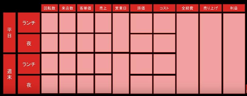 week9 フェルミ推定
